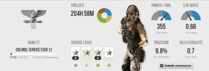 BF3-Stats-205